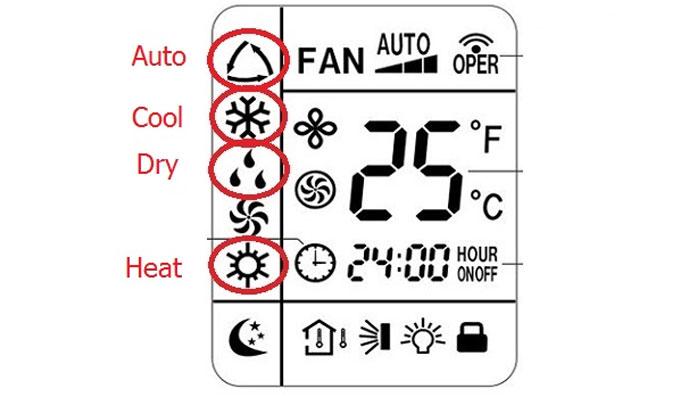 Những biểu tượng mà ai cũng phải biết khi dùng máy lạnh