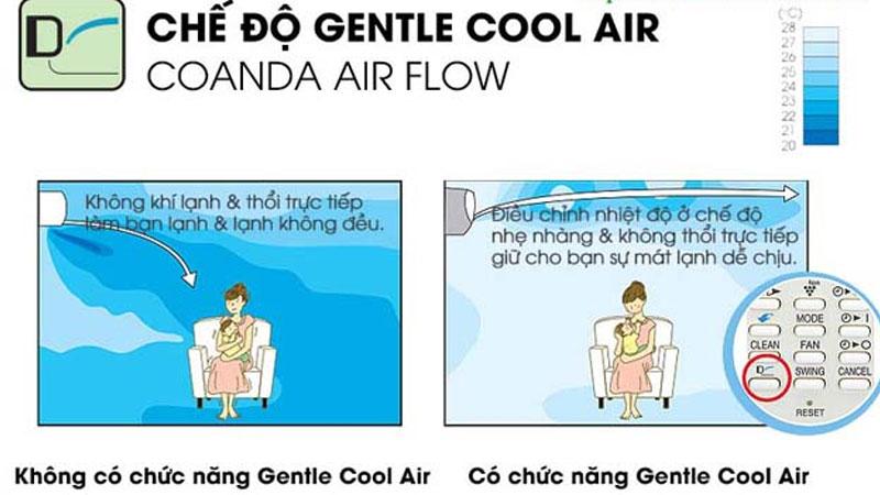Chế độ Gentle Cool Air phù hợp cho gia đình có em bé, phụ nữ mang thai, người già hay những người có cơ thể nhạy cảm với khí lạnh