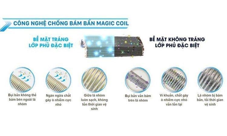 Máy lạnh Toshiba 1.5 HP RAS-H13PKCVG-V lọc sạch bụi bẩn và vi khuẩn gây hại