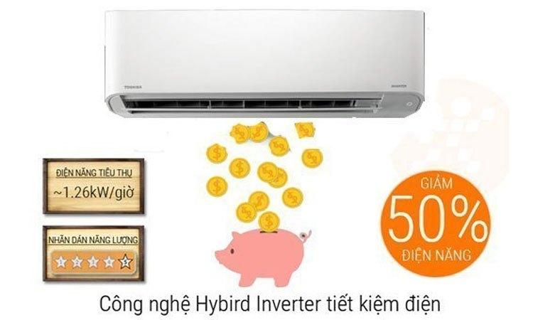 Máy lạnh Toshiba 1.5 HP RAS-H13PKCVG-V tiết kiệm điện tối ưu