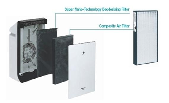 Bộ lọc khí hổn hợp của máy lọc không khí Panasonic F-PXJ30A màu xám tạo không khí trong lành, mát mẻ