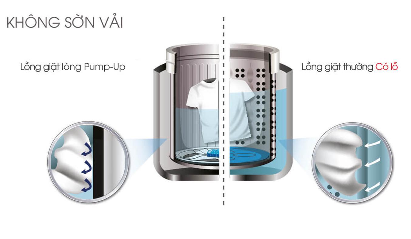 Máy giặt Sharp ES-U82GV-H chăm sóc áo quần sạch thoáng, mát mẻ