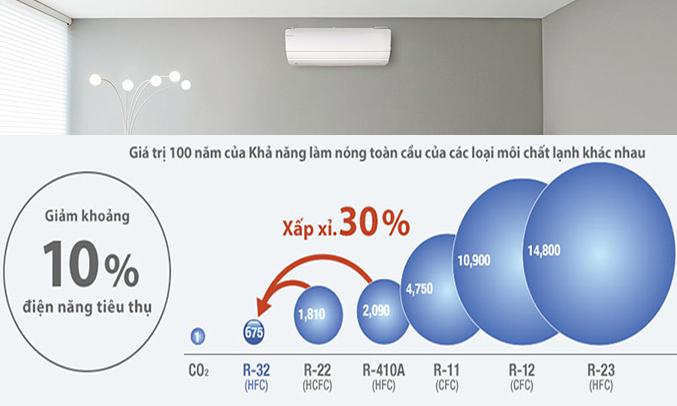Máy lạnh Toshiba 1.5 HP RAS-H13QKSG-V thân thiện với môi tường