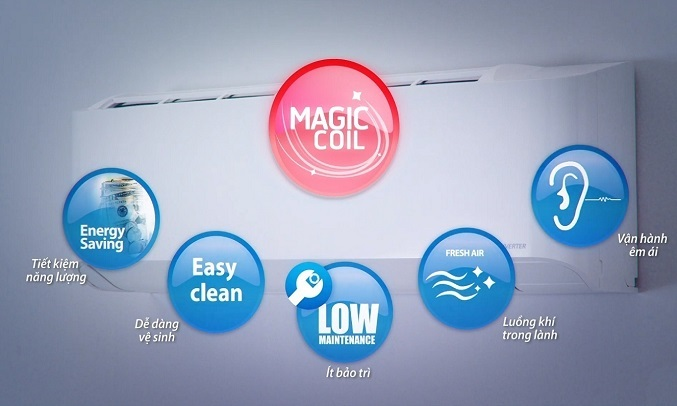 Máy lạnh Toshiba Inverter 2.5 HP RAS-H24E2KCVG-V - Công nghệ Magic Coil