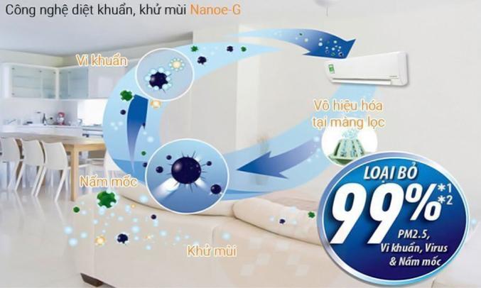 Máy lạnh Panasonic 1.5HP CU/CS-N12SKH-8 kháng khuẩn khử mùi