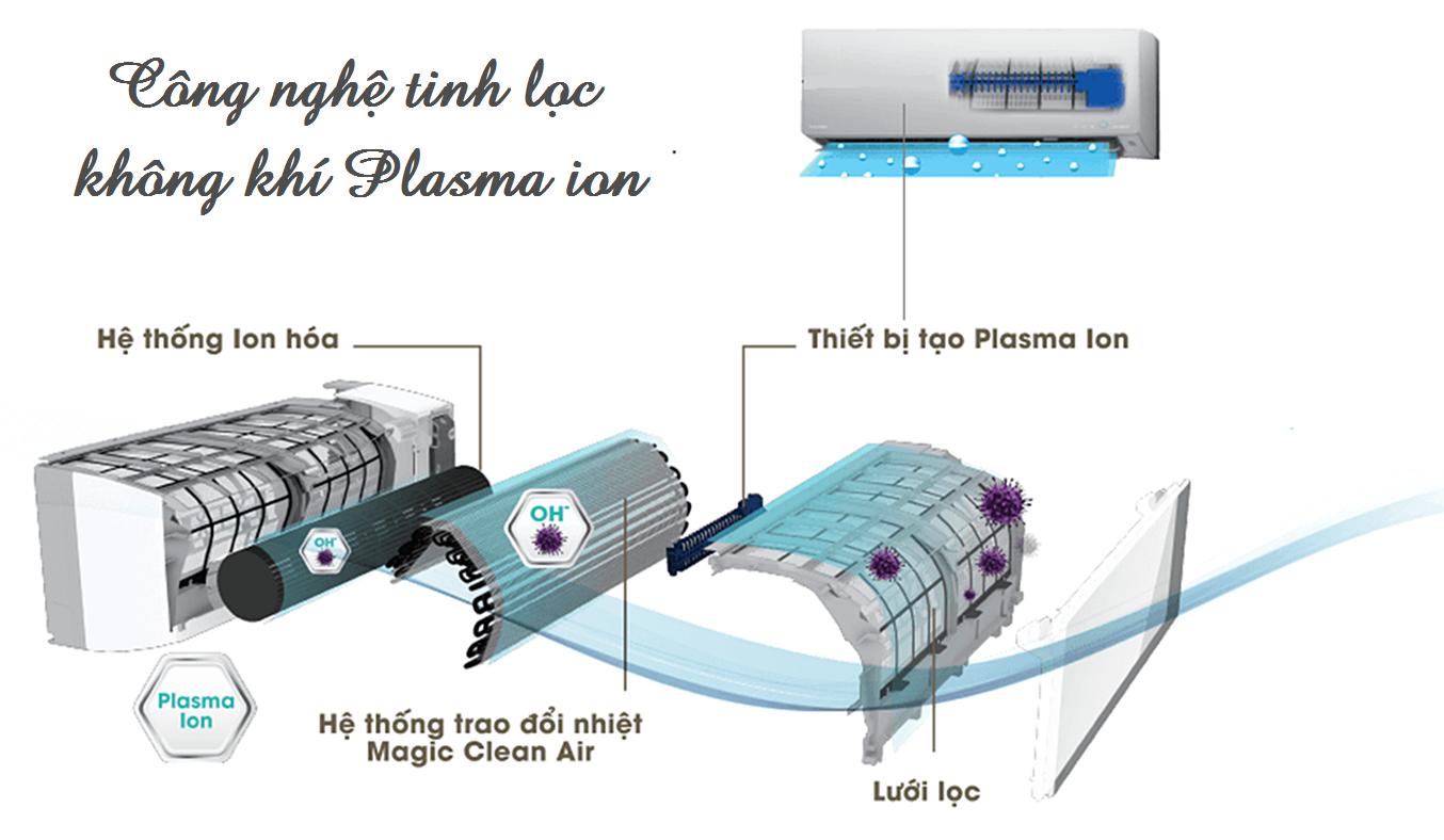 Máy lạnh Toshiba RAS-H10G2KCVP-V công nghệ tinh lọc không khí Plasma ion