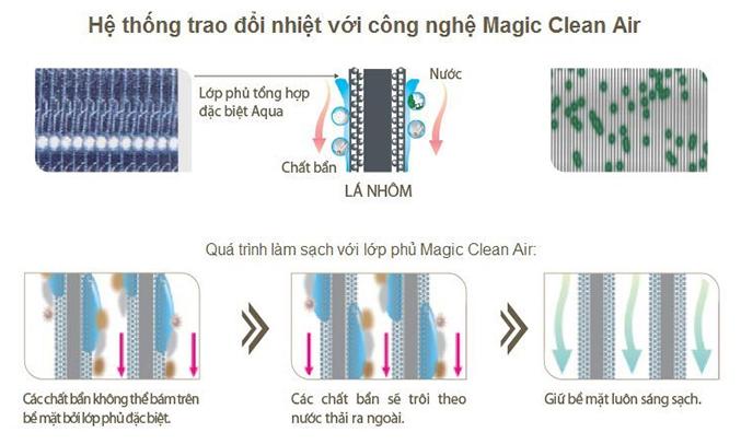 Máy lạnh Toshiba RAS-H18G2KCVP-V 2 HP làm sạch hiệu quả