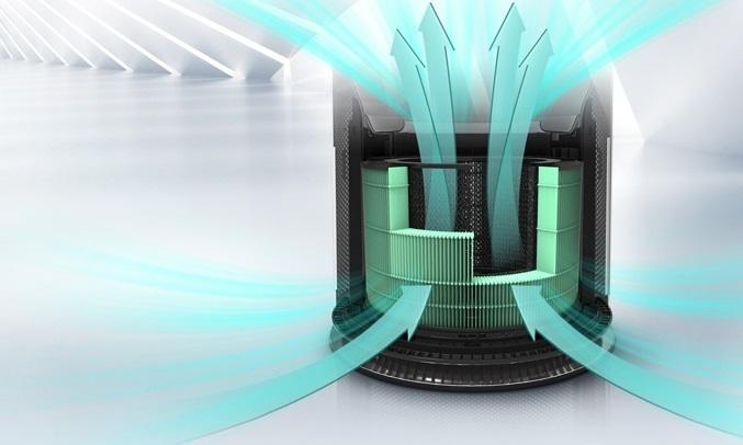 Máy lọc không khí LG AS65GDWD0 hệ thống lọc 6 bước hiện đại