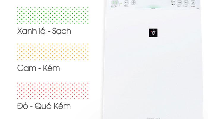 Các kí hiệu màu sắc cho chất lượng không khí