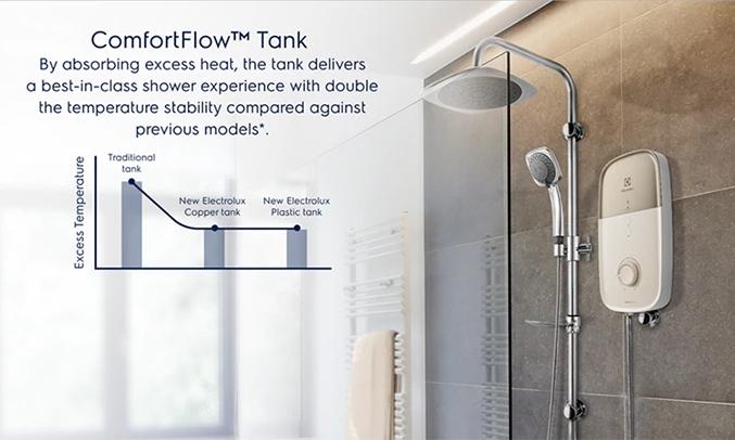 Máy nước nóng Electrolux EWE351LB-DAX2 nhiệt độ nước ổn định