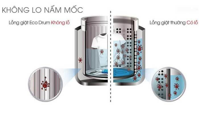 Máy giặt Sharp giảm nấm mốc khi có lồng giặt Eco Drum
