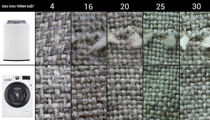 Kiểm tra chất lượng giặt trên chất liệu đũi