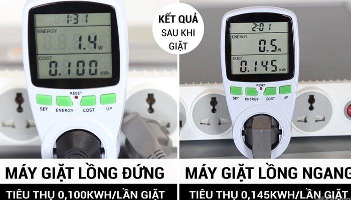 Kiểm tra lượng điện tiêu thụ của máy giặt lồng đứng và lồng ngang