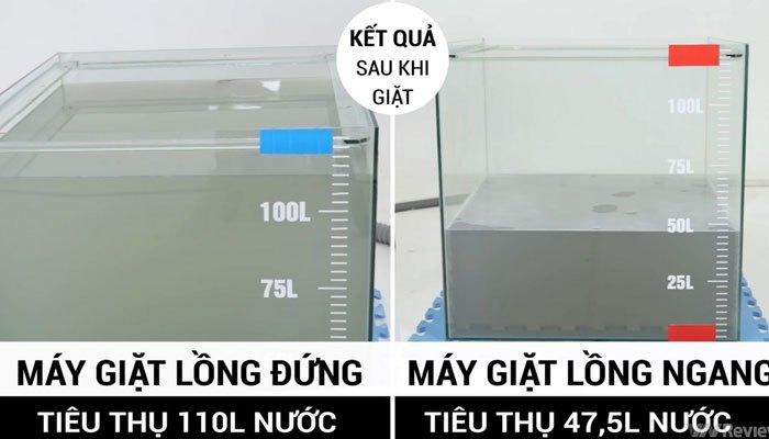 Kiểm tra lượng nước tiêu thụ của máy giặt lồng đứng và lồng ngang