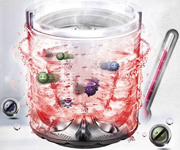 Máy giặt máy nước nóng loại bỏ và hạn chế sự phát triển của vi khuẩn