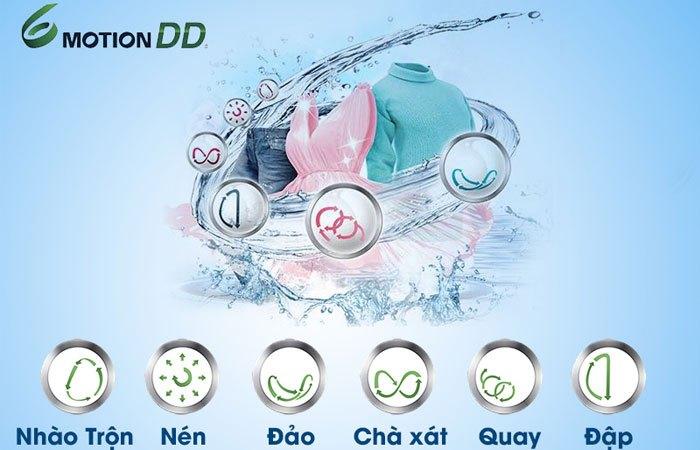 Máy giặt LG có công nghệ Inverter cùng nhiều công nghệ khác