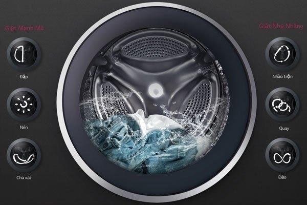 Đây là 6 chuyển động của máy giặt LG TWIN Wash