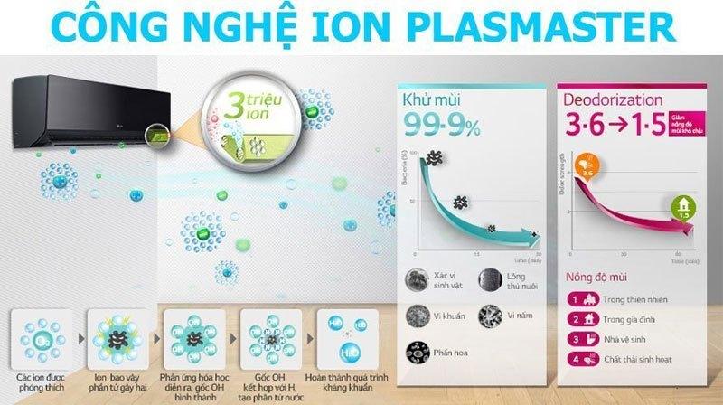 Không khí trong phòng sạch khuẩn và tránh tình trạng da thiếu nước với công nghệIon Plasmaster của máy lạnh Inverter LG