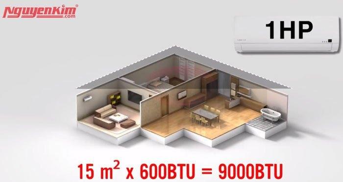 Phòng nhỏ chọn máy lạnh có công suất 9000BTU