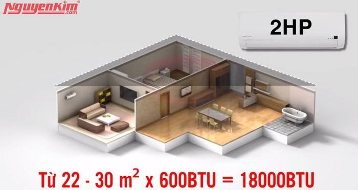Phòng lớn hơn chọn máy lạnh công suất 18000BTU