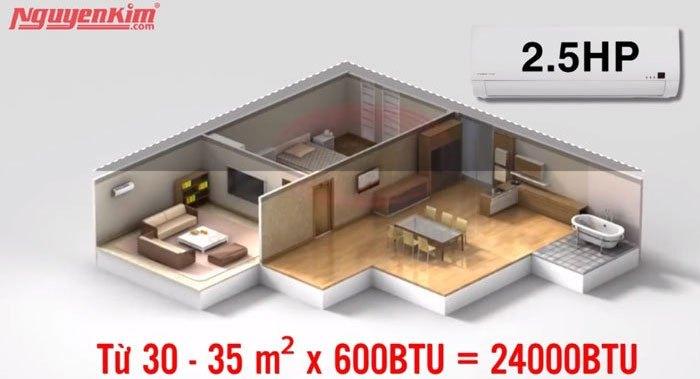 Máy lạnh công suất 24000BTU cho phòng từ 30 - 35m2