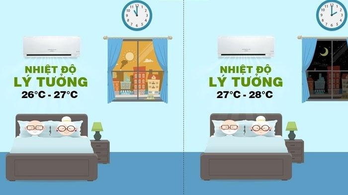 Điều chỉnh nhiệt độ máy lạnh phù hợp cho người cao tuổi sẽ không làm ảnh hưởng đến sức khỏe của họ