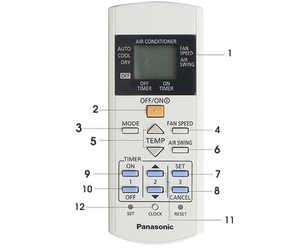 Điều khiển máy lạnh Panasonic