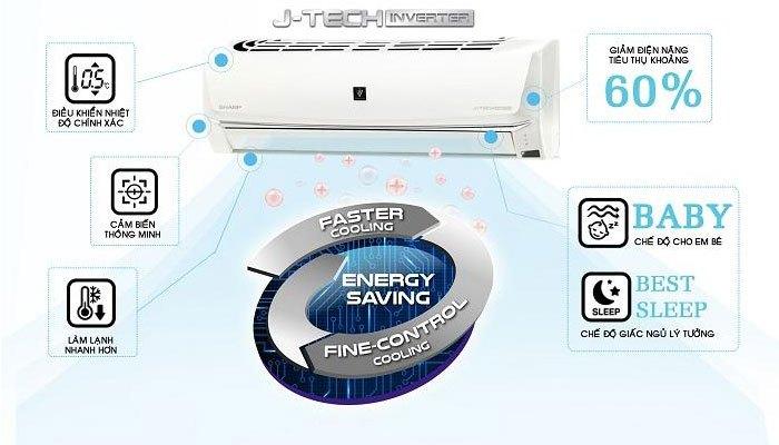[Hình: may-lanh-j-tech-inverter-cua-sharp-co-gi...ong-01.jpg]