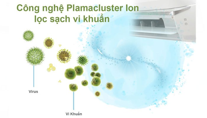 Công nghệ kháng khuẩn trên máy lạnh Sharp