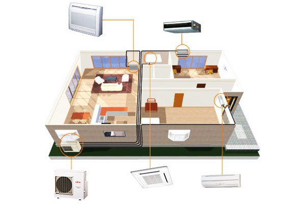Xác định vị trí lắp đặt máy lạnh khi xây nhà là điều cần thiết để không gặp khó khăn cho quá trình về sau