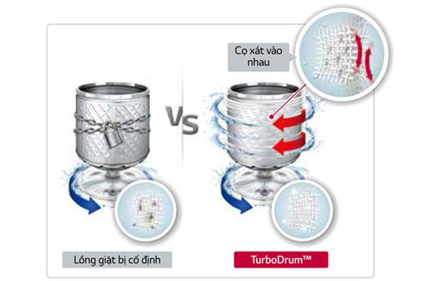 Quần áo sẽ được bảo vệ với công nghệ Smart inverter của LG