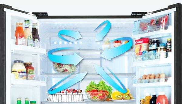 Thực phẩm được làm lạnh nhiều chiều ở tủ lạnh Sharp
