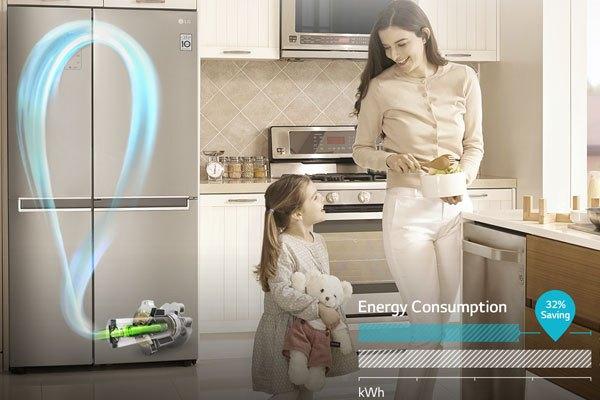 Tiết kiệm đến 32% điện năng tiêu thụ với tủ lạnh LG