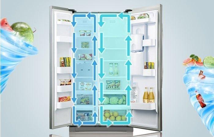 Tủ lạnh với khả năng làm lạnh đa chiều hiện đại giúp bạn bảo quản thực phẩm được tốt hơn