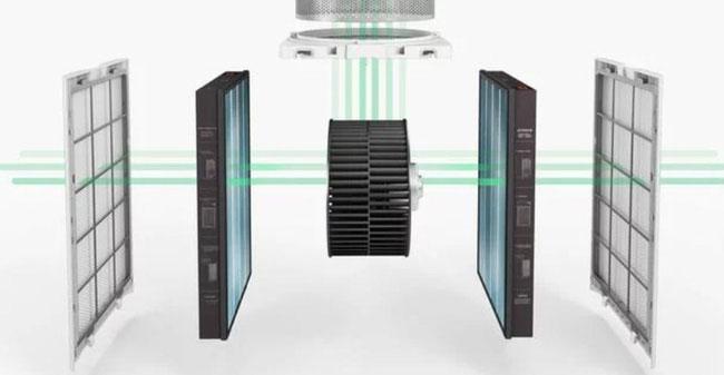 Nhiều lớp lọc được trang bị trong máy lọc không khí Xiaomi