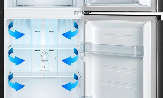 Tủ lạnh Casper Inverter 218 lít RT-230PB- Hệ thống làm lạnh đa chiều