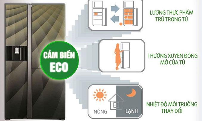 Tủ lạnh Hitachi R-M700AGPGV4X (DIA) inverter