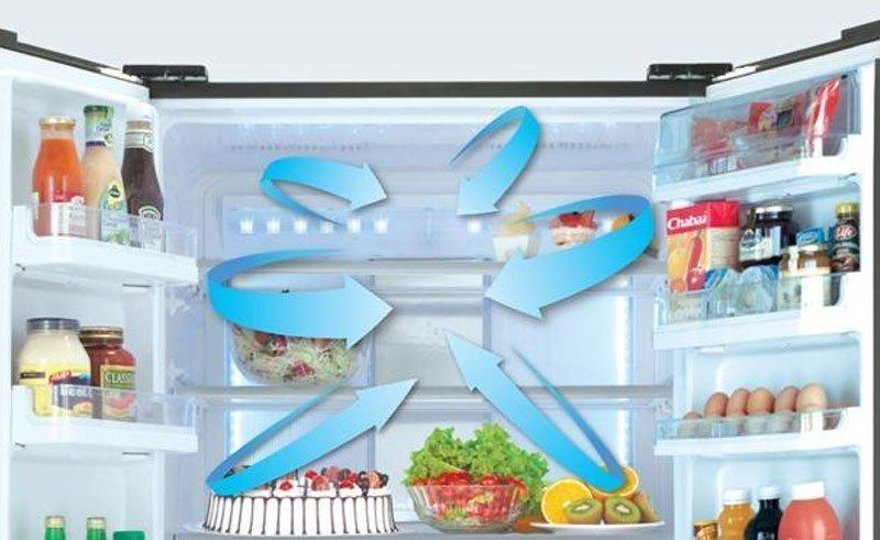 Tủ lạnh Hitachi R-WB475PGV2 mang công nghệ làm lạnh hiện đại