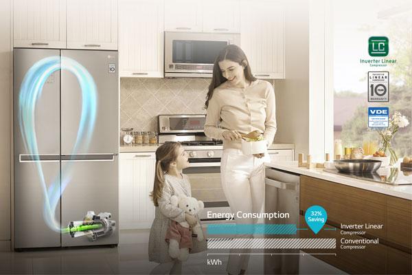 Giải pháp bảo quản thực phẩm tối ưu và tiết kiệm điện năng hiệu quả đã ra đời trên dòng tủ lạnh LG hoàn toàn mới