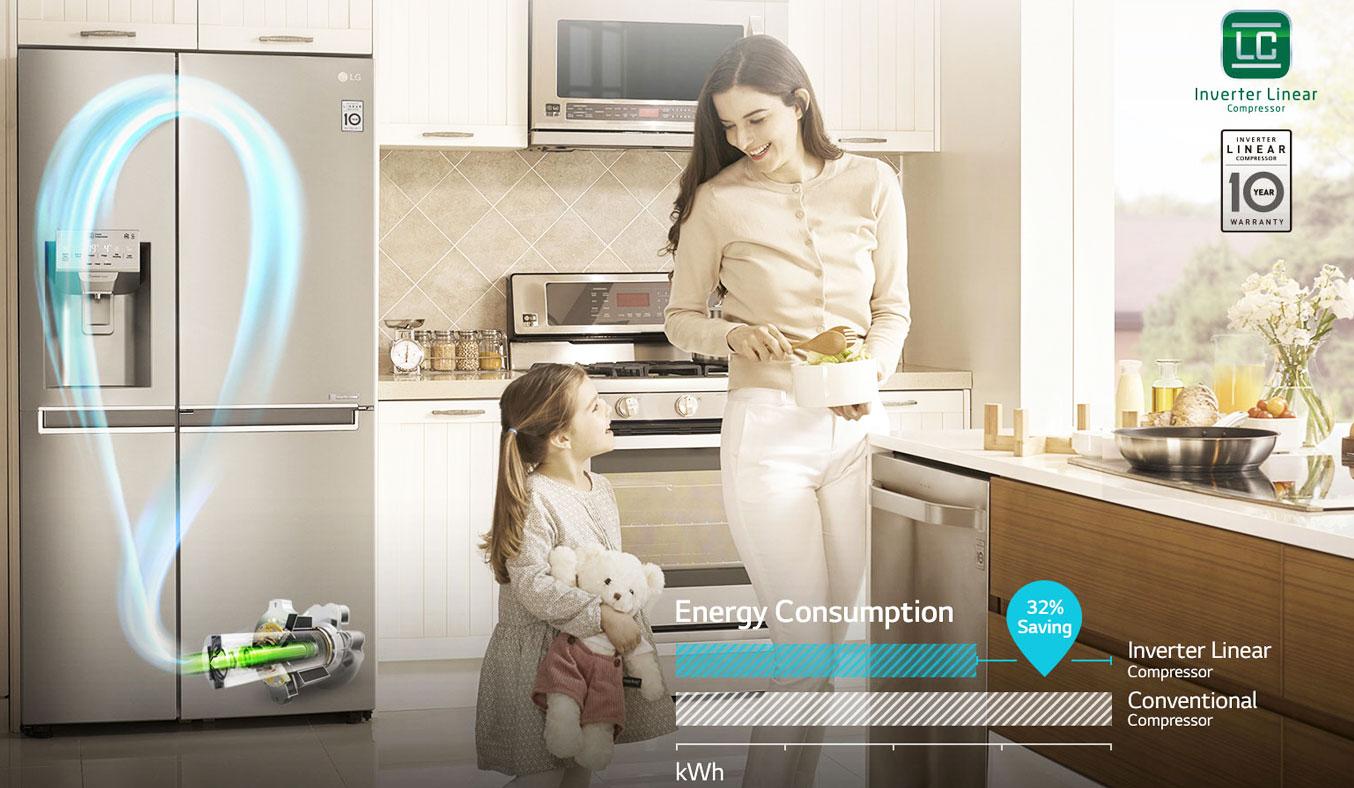 Tủ lạnh LG 601 lít GR-X247JS tiết kiệm điện năng