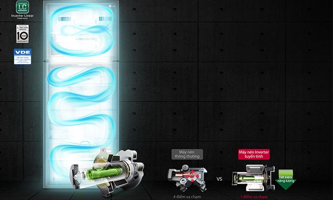 Tủ lạnh GN-L602S tiết kiệm điện năng