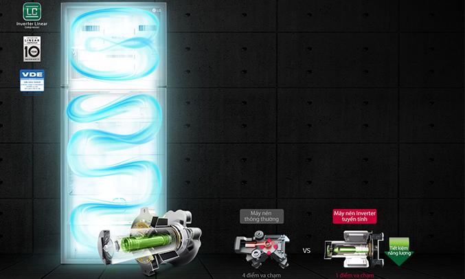 Tủ lạnh LG 506 lít GN-L702GB tiết kiệm điện năng