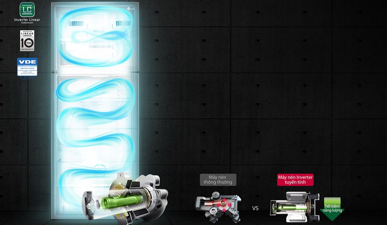 Tủ lạnh LG 512 lít GN-L702SD tiết kiệm điện năng