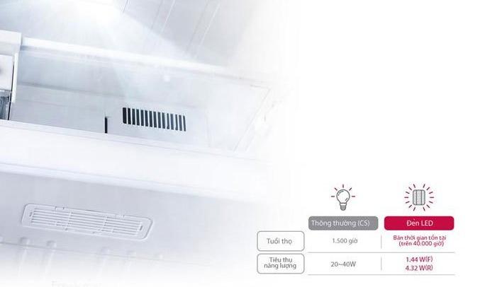 Hệ thống đèn LED chiếu sáng tốt, tiết kiệm điện