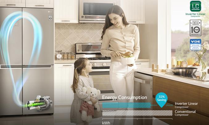 Tủ lạnh LG 626 lít GR-B247JS có công nghệ Inverter
