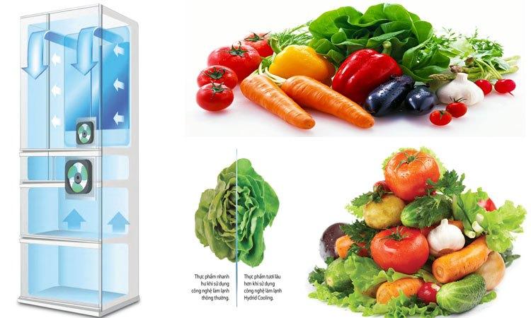 Tủ lạnh Sharp 758 lít SJ-F5X75VGW-BK bảo quản thực phẩm tươi ngon lâu ngày