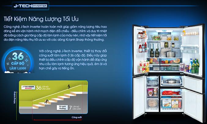 Tủ lạnh Sharp SJ-F5X75VGW-BK tiết kiệm điện năng