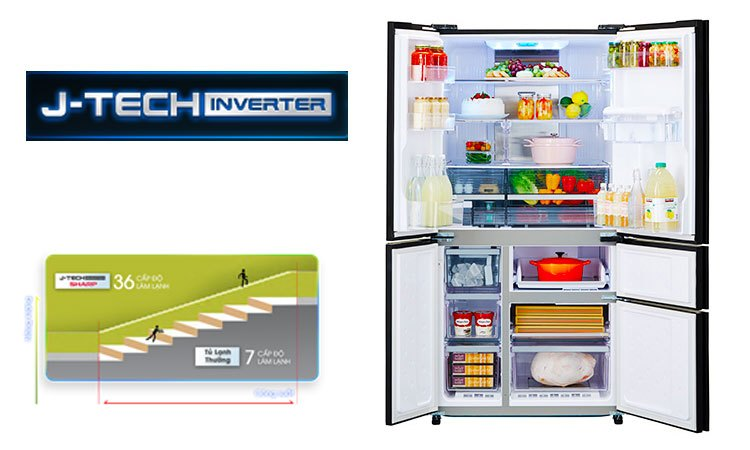 Tủ lạnh Sharp 758 lít SJ-F5X75VGW-BK tiết kiệm chi phí tiền điện