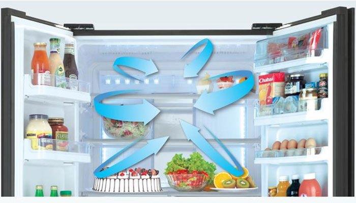 Thực phẩm luôn được bảo quản ở mọi nơi trong tủ lạnh với công nghệ làm lạnh đa chiều trên tủ lạnh Sharp