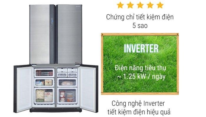 Công nghệ J-Tech Inverter trên tủ lạnh Sharp đã nhận được chứng chỉ 5 sao về mức độ tiết kiệm năng lượng